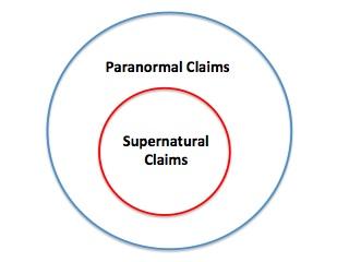 Paranormal and Supernatural